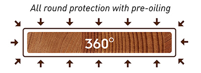 Equisol 360 protection